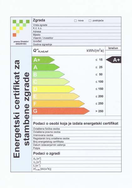 ELEKTRON ENERGETSKO CERTIFICIRANJE