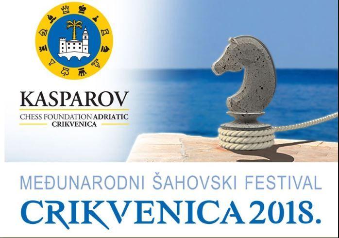 Međunarodni šahovski festival 2018.