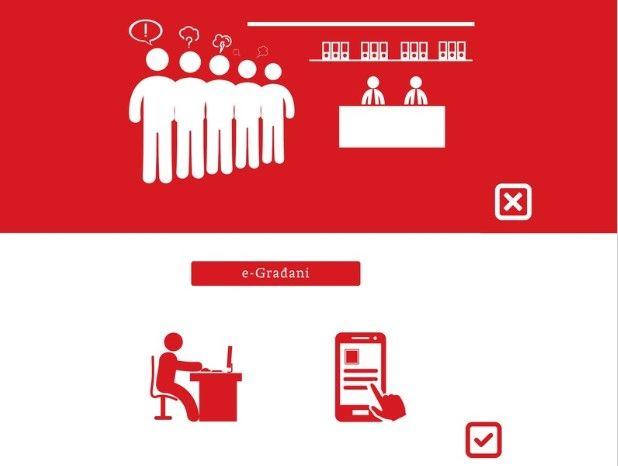 Besplatna radionica: sve mogućnosti sustava e-Građanin